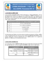190416 Normativa Copa FBMCV J.M. 1ª AUT. NORTE 18-19