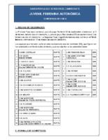 Bases de Competición JUVENIL 1ª AUTONOMICA F. 17-18