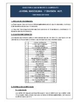 Bases de Competición JUVENIL 1ª AUTONOMICA M. 17-18
