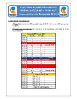 Bases de Competición JUVENIL M. 1ª AUTONOMICA 18-19 280119