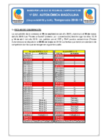 Bases de Competición SENIOR 1ª AUTONOMICA M. 18-19