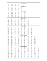Cuadro Números para SORTEOS
