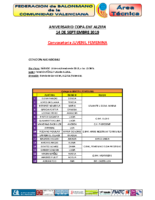 2019-09-19 JUVENIL FEMENINA Homenaje EHF Cup AVIDESA ALZIRA
