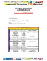 2019-09-19 JUVENIL MASCULINA Homenaje EHF Cup AVIDESA ALZIRA