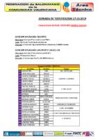 2019-10-27 Juvenil Femenina MARNI