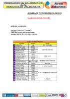 2019-10-13 – Juvenil Femenina XATIVA