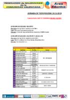 Cadete Femenina ONDA 10-11-2019