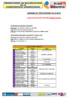 Juvenil Femenina ONDA 10-11-2019