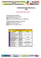 Infantil Femenina 07-12-2019