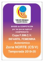 Copa IR Autonómico I.F. 19-20 NORTE
